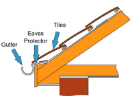 TLC upvc eaves protectors